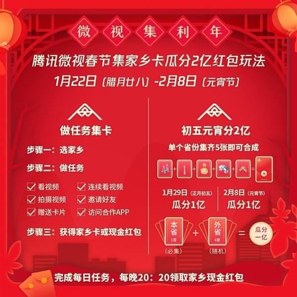 """腾讯微视春节10亿现金红包发放时间表来啦!新增""""集家乡卡""""玩法"""