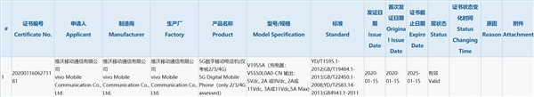 vivo5G新机iQOO 3通过3C认证:搭载骁龙865旗舰平台