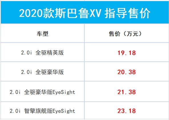 2020款斯巴鲁XV正式上市:同时推出四款车型 售价19.18万元起