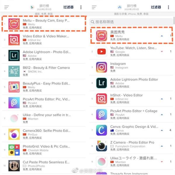 美图秀秀在泰国安卓/iOS应用市场爆红 分类下载排行榜位列第一