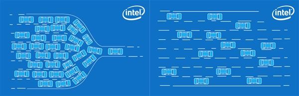 Intel官方又科普来了!Wi-Fi 6为什么能多人使用而不拥挤呢