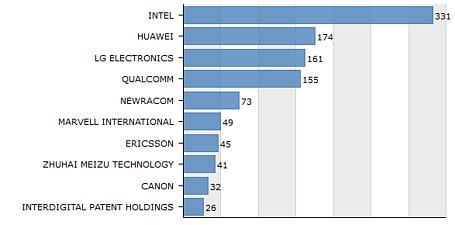 魅族17将全系支持支持Wi-Fi 6:最高速率达9.6Gbps