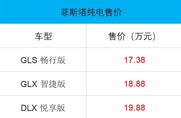 北京现代菲斯塔纯电动车亮相:官方售价17.38起