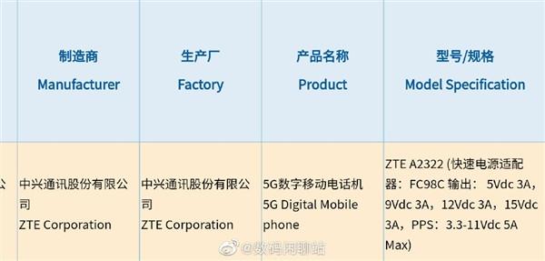 全新的中兴机型在工信部入网  支持55W快充技术