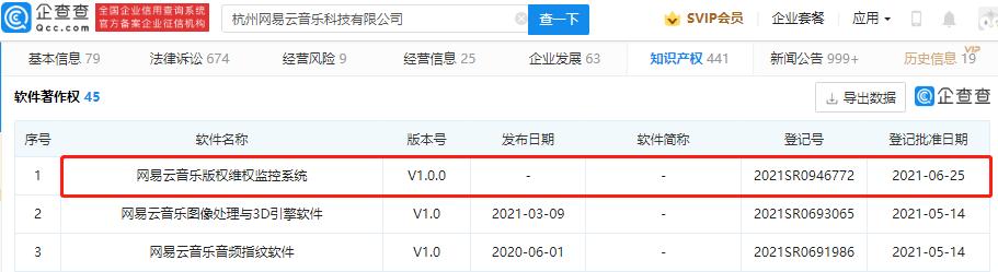 企查查显示:网易云音乐正式登记版权维权监控系统